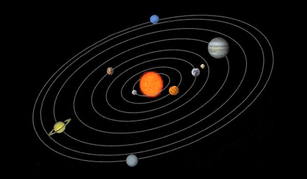 The Solar System Orbits